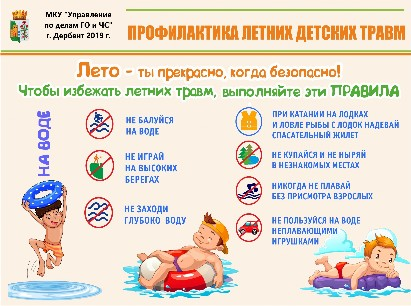 """Консультация для родителей  """"Безопасность в летний период"""""""
